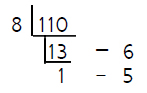 Convert the decimal number 110 to octal number
